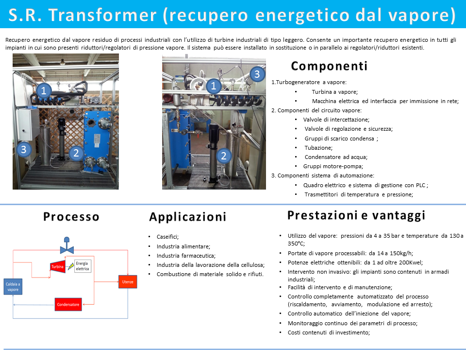 s-r-transformer/